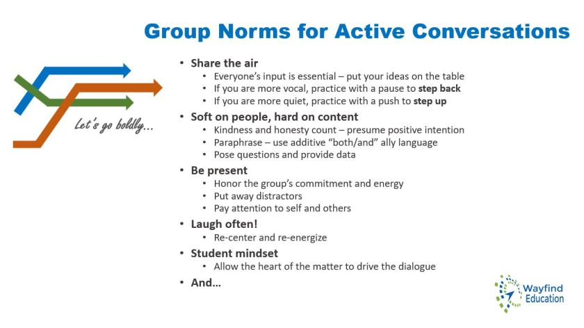 Group Norms for Active Conversation